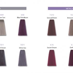 Metallum semi-permanent, farbenie vlasov, vhodný obsah amoniaku a bez PPD